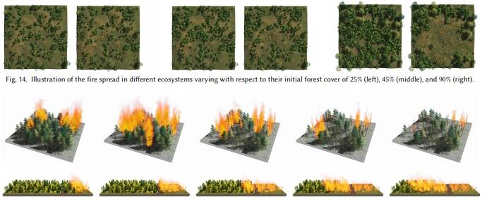 SIGGRAPH 2021 simulando incendios realistas