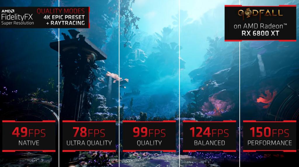 AMD FidelityFX Super Resolution la alternativa a DLSS