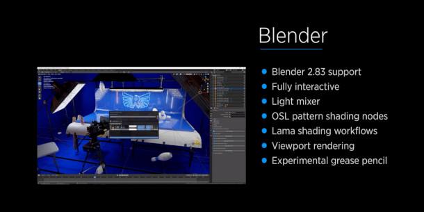 Bienvenido a RenderMan 24 para Blender.