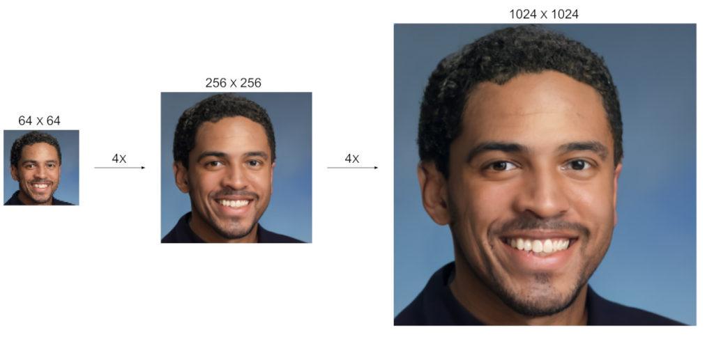 SR3 aumenta la resolución de la imagen.